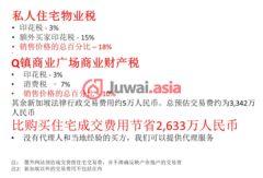 新加坡中星加坡新加坡的商业地产,Queensway,编号38161668